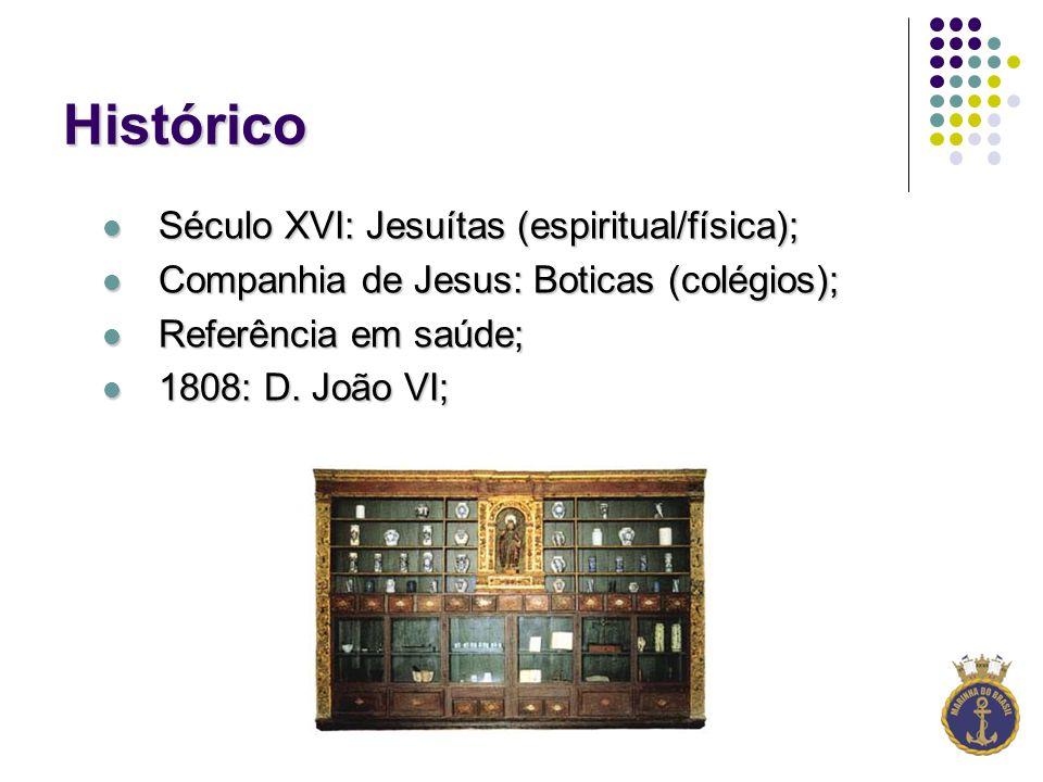Histórico Século XVI: Jesuítas (espiritual/física); Século XVI: Jesuítas (espiritual/física); Companhia de Jesus: Boticas (colégios); Companhia de Jesus: Boticas (colégios); Referência em saúde; Referência em saúde; 1808: D.