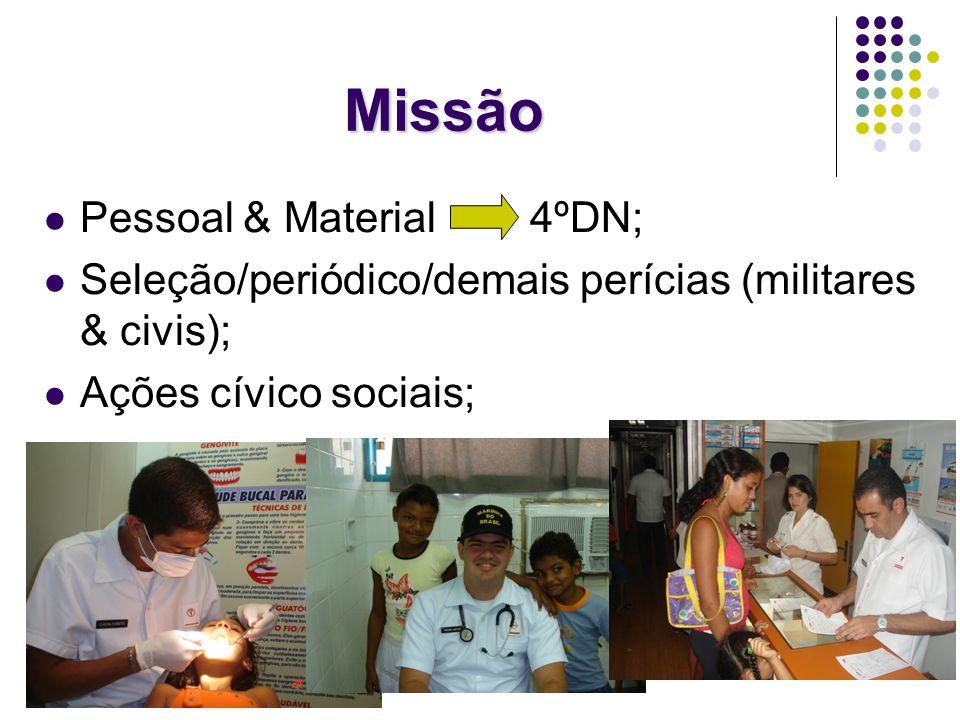 Missão Pessoal & Material 4ºDN; Seleção/periódico/demais perícias (militares & civis); Ações cívico sociais;