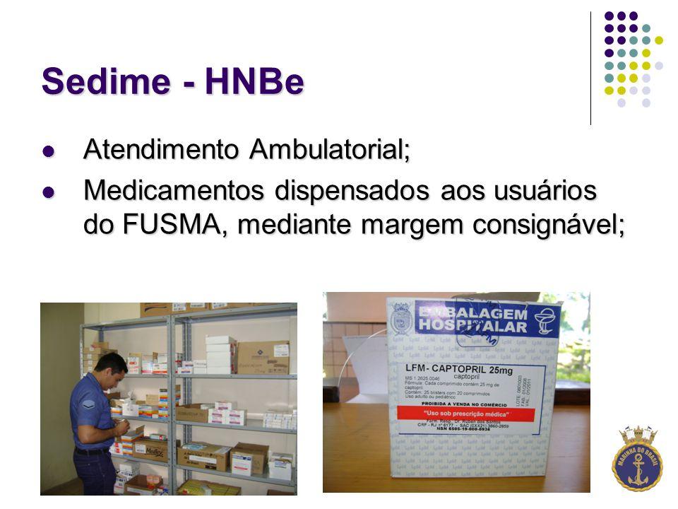 Sedime - HNBe Atendimento Ambulatorial; Atendimento Ambulatorial; Medicamentos dispensados aos usuários do FUSMA, mediante margem consignável; Medicamentos dispensados aos usuários do FUSMA, mediante margem consignável;