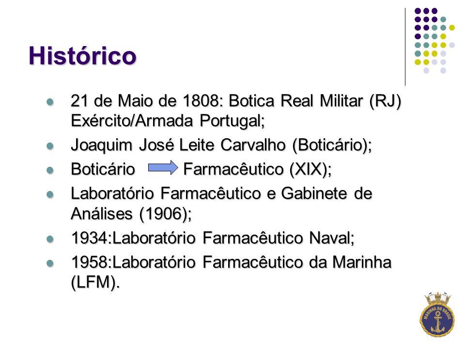Histórico 21 de Maio de 1808: Botica Real Militar (RJ) Exército/Armada Portugal; 21 de Maio de 1808: Botica Real Militar (RJ) Exército/Armada Portugal; Joaquim José Leite Carvalho (Boticário); Joaquim José Leite Carvalho (Boticário); Boticário Farmacêutico (XIX); Boticário Farmacêutico (XIX); Laboratório Farmacêutico e Gabinete de Análises (1906); Laboratório Farmacêutico e Gabinete de Análises (1906); 1934:Laboratório Farmacêutico Naval; 1934:Laboratório Farmacêutico Naval; 1958:Laboratório Farmacêutico da Marinha (LFM).
