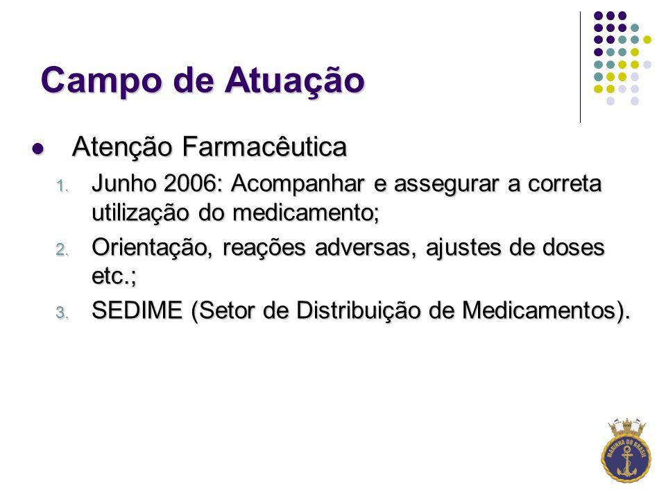 Campo de Atuação Atenção Farmacêutica Atenção Farmacêutica 1.