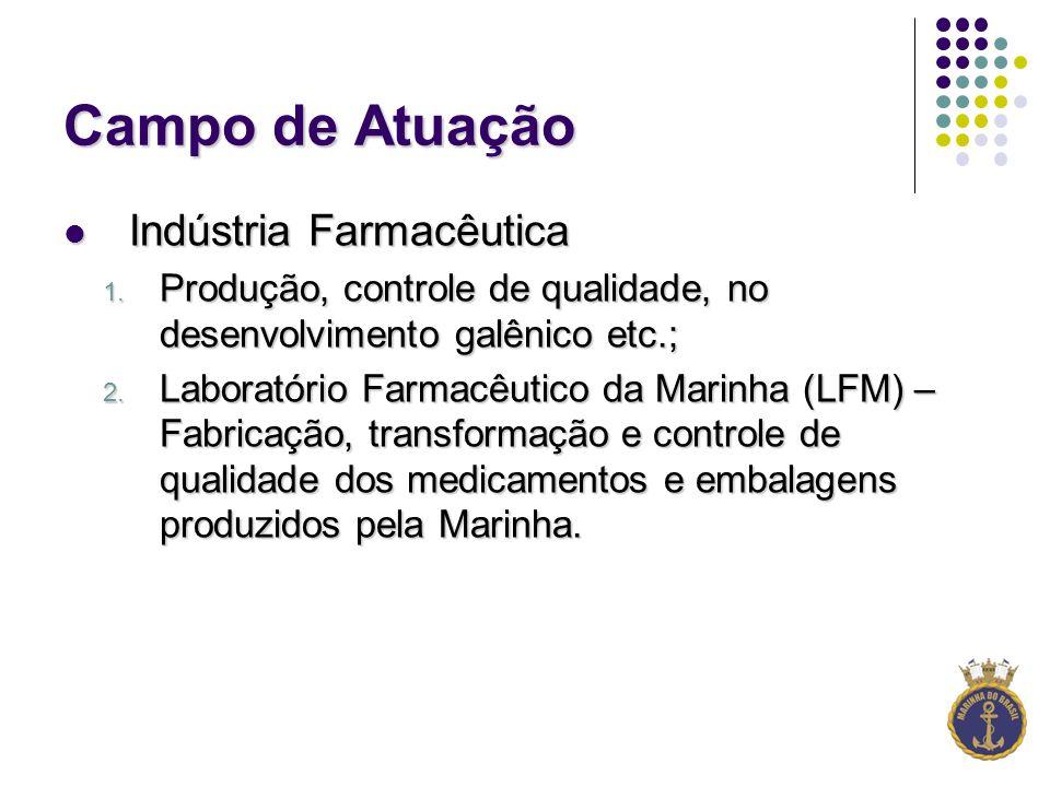 Campo de Atuação Indústria Farmacêutica Indústria Farmacêutica 1.