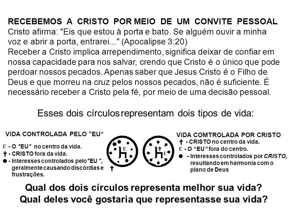 E - Interesses controlados por CRISTO, E - resultando em harmonia com o E - plano de Deus E - O EU fora do centro.