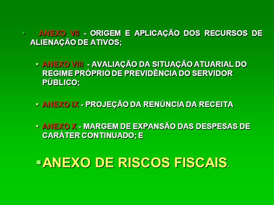  ANEXO VII - ORIGEM E APLICAÇÃO DOS RECURSOS DE ALIENAÇÃO DE ATIVOS;  ANEXO VIII - AVALIAÇÃO DA SITUAÇÃO ATUARIAL DO REGIME PRÓPRIO DE PREVIDÊNCIA DO SERVIDOR PÚBLICO;  ANEXO IX - PROJEÇÃO DA RENÚNCIA DA RECEITA  ANEXO X - MARGEM DE EXPANSÃO DAS DESPESAS DE CARÁTER CONTINUADO; E  ANEXO DE RISCOS FISCAIS.