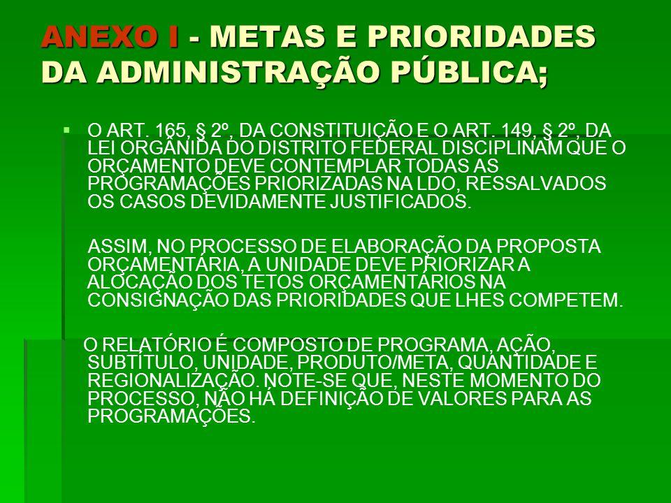ANEXO I - METAS E PRIORIDADES DA ADMINISTRAÇÃO PÚBLICA;   O ART.