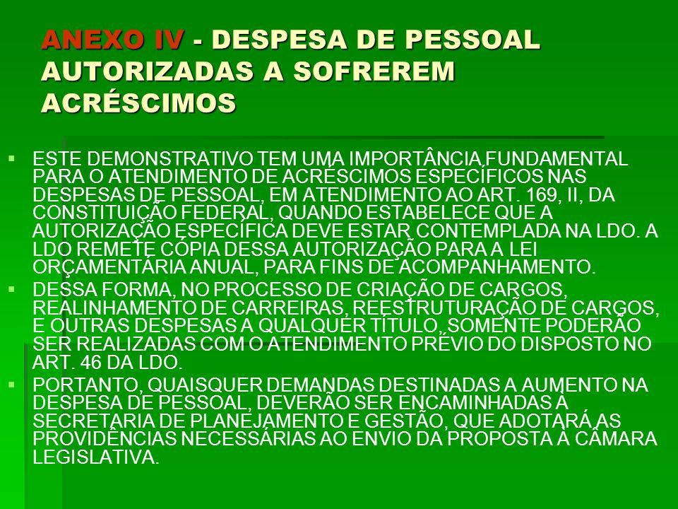 ANEXO IV - DESPESA DE PESSOAL AUTORIZADAS A SOFREREM ACRÉSCIMOS   ESTE DEMONSTRATIVO TEM UMA IMPORTÂNCIA FUNDAMENTAL PARA O ATENDIMENTO DE ACRÉSCIMOS ESPECÍFICOS NAS DESPESAS DE PESSOAL, EM ATENDIMENTO AO ART.