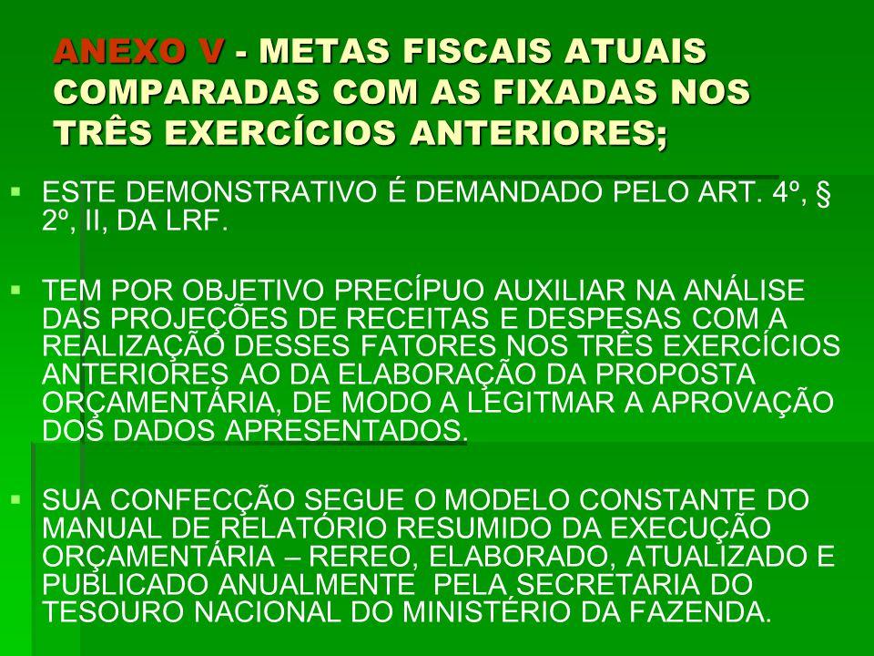 ANEXO V - METAS FISCAIS ATUAIS COMPARADAS COM AS FIXADAS NOS TRÊS EXERCÍCIOS ANTERIORES;   ESTE DEMONSTRATIVO É DEMANDADO PELO ART.