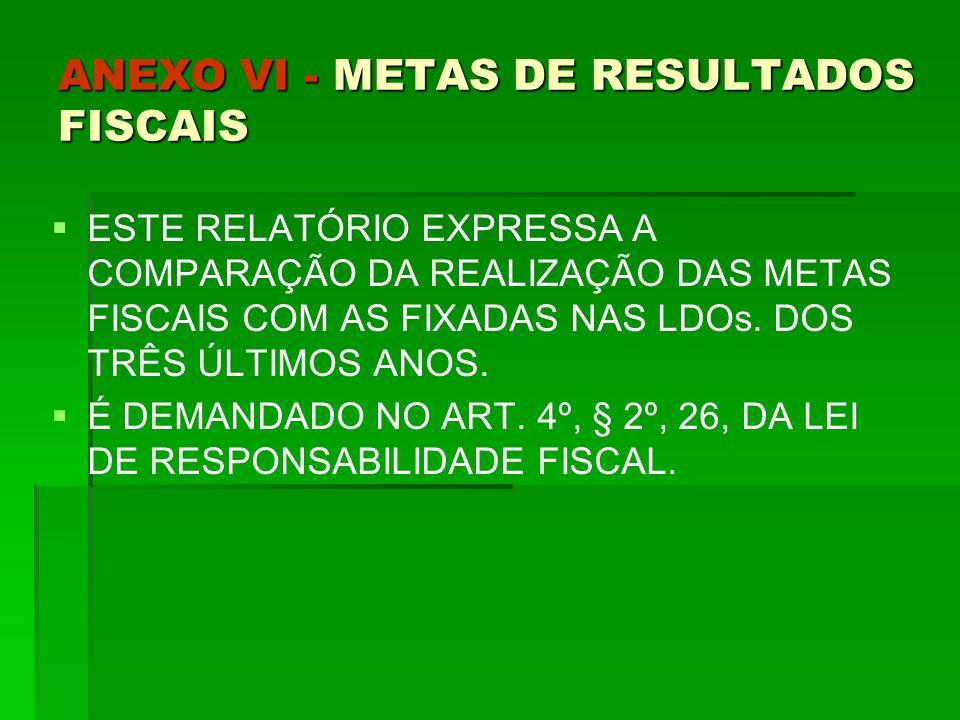 ANEXO VI - METAS DE RESULTADOS FISCAIS   ESTE RELATÓRIO EXPRESSA A COMPARAÇÃO DA REALIZAÇÃO DAS METAS FISCAIS COM AS FIXADAS NAS LDOs.