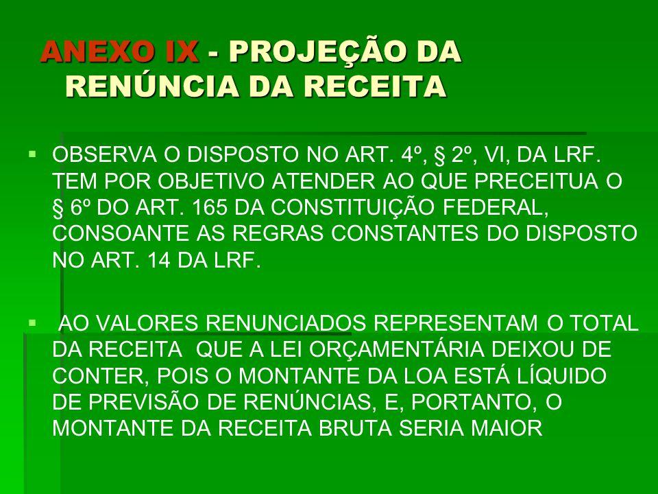 ANEXO IX - PROJEÇÃO DA RENÚNCIA DA RECEITA   OBSERVA O DISPOSTO NO ART.