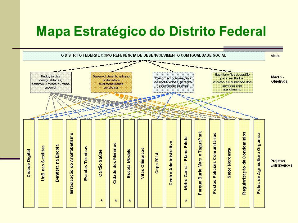 Mapa Estratégico do Distrito Federal ****