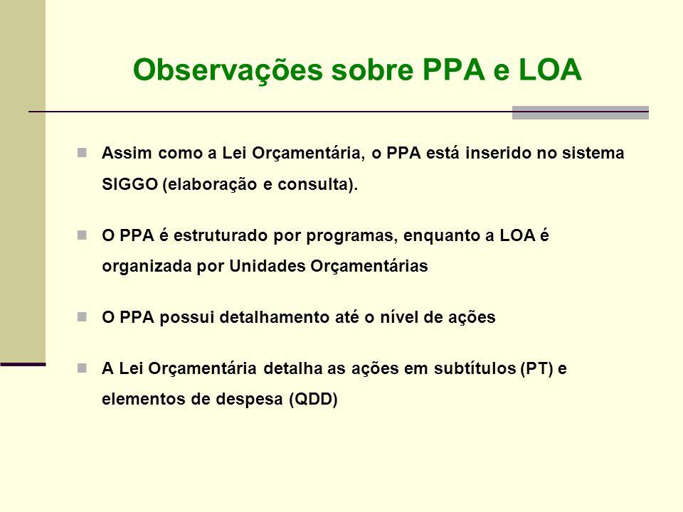 Observações sobre PPA e LOA Assim como a Lei Orçamentária, o PPA está inserido no sistema SIGGO (elaboração e consulta). O PPA é estruturado por progr