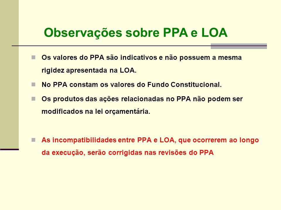 Os valores do PPA são indicativos e não possuem a mesma rigidez apresentada na LOA. No PPA constam os valores do Fundo Constitucional. Os produtos das