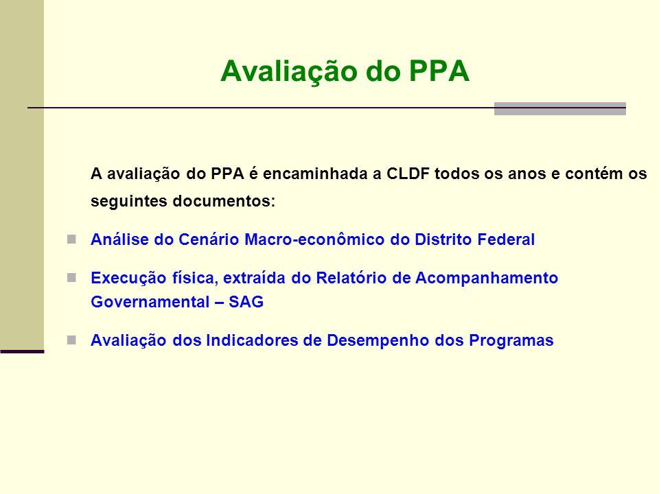 Avaliação do PPA A avaliação do PPA é encaminhada a CLDF todos os anos e contém os seguintes documentos: Análise do Cenário Macro-econômico do Distrit