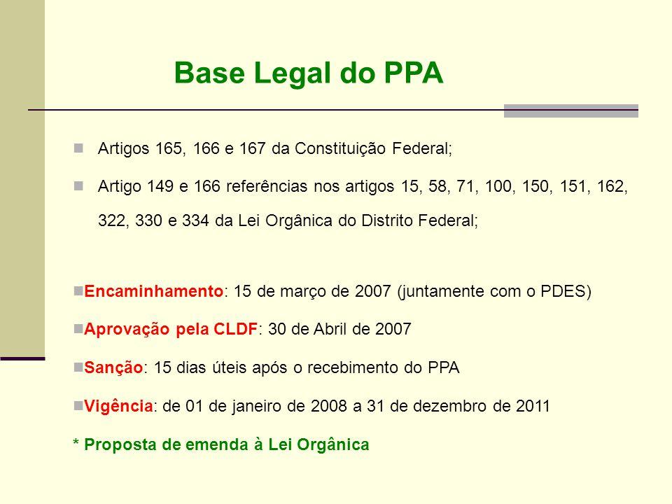 Artigos 165, 166 e 167 da Constituição Federal; Artigo 149 e 166 referências nos artigos 15, 58, 71, 100, 150, 151, 162, 322, 330 e 334 da Lei Orgânic