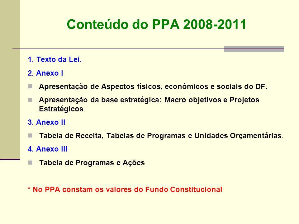 Conteúdo do PPA 2008-2011 1. Texto da Lei. 2. Anexo I Apresentação de Aspectos físicos, econômicos e sociais do DF. Apresentação da base estratégica: