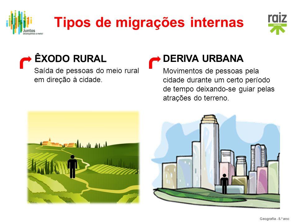 Geografia - 8.º ano Tipos de migrações internas DERIVA URBANA Movimentos de pessoas pela cidade durante um certo período de tempo deixando-se guiar pe