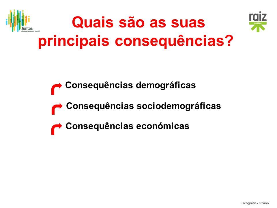 Geografia - 8.º ano Quais são as suas principais consequências? Consequências sociodemográficas Consequências demográficas Consequências económicas