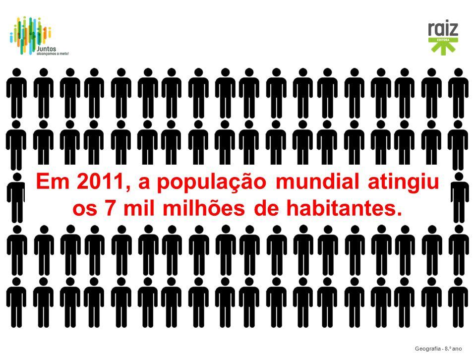 Geografia - 8.º ano Hoje, 214 milhões de habitantes não vivem no seu país de origem.