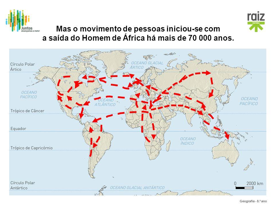 Geografia - 8.º ano Mas o movimento de pessoas iniciou-se com a saída do Homem de África há mais de 70 000 anos.