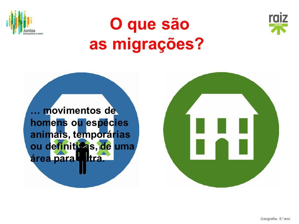 Geografia - 8.º ano Consequências demográficas ÁREAS DE PARTIDAÁREAS DE CHEGADA Saída de população ativa, jovem e dinâmica.