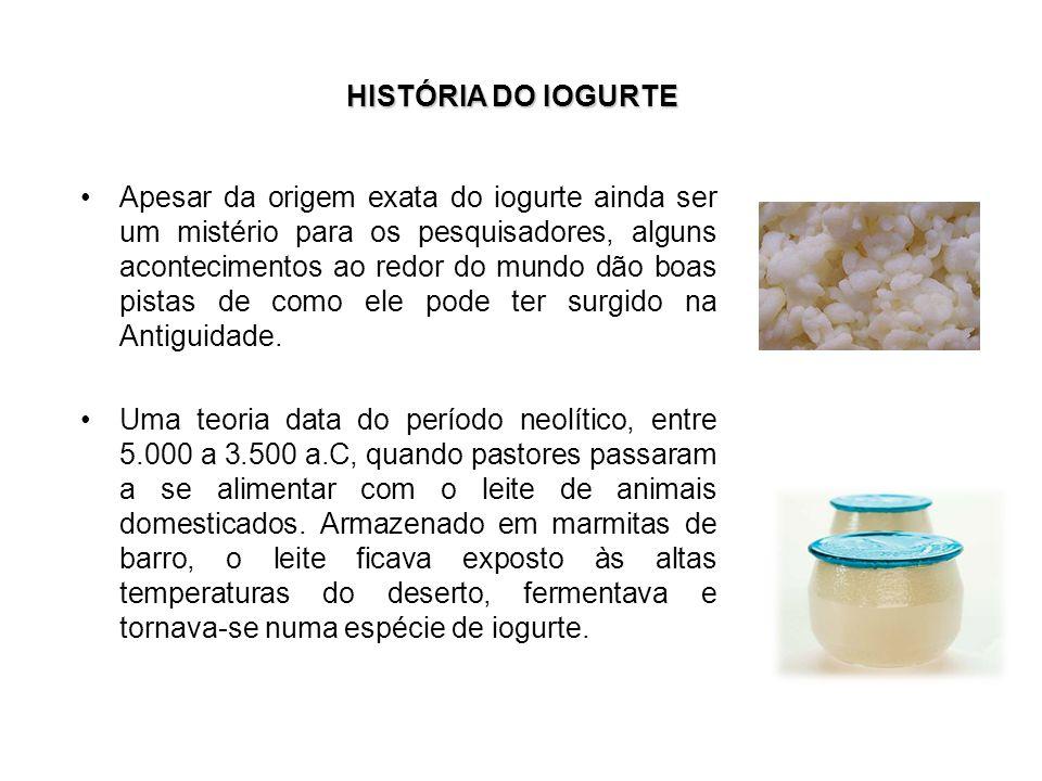 HISTÓRIA DO IOGURTE Apesar da origem exata do iogurte ainda ser um mistério para os pesquisadores, alguns acontecimentos ao redor do mundo dão boas pi