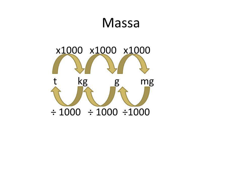 Massa x1000 x1000 x1000 t kg g mg ÷ 1000 ÷ 1000 ÷1000