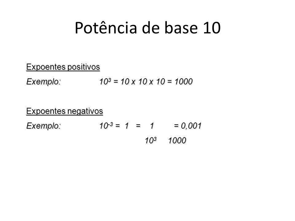Potência de base 10 Expoentes positivos Exemplo: 10 3 = 10 x 10 x 10 = 1000 Expoentes negativos Exemplo: 10 -3 = 1 = 1= 0,001 10 3 1000