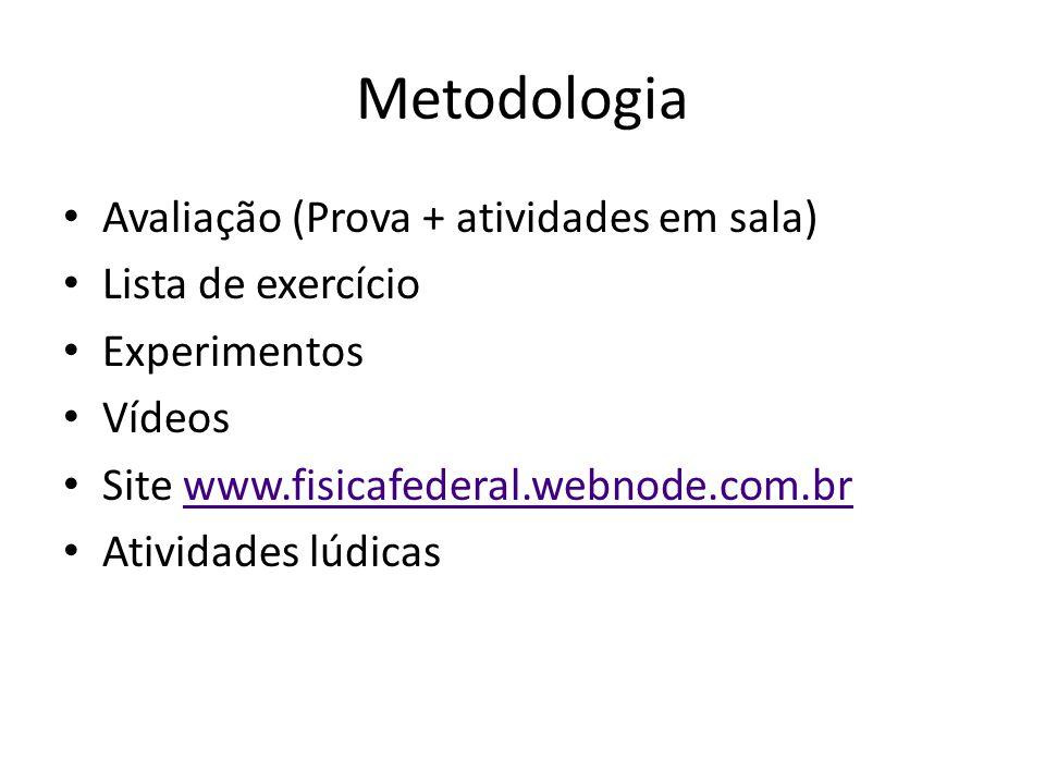 Metodologia Avaliação (Prova + atividades em sala) Lista de exercício Experimentos Vídeos Site www.fisicafederal.webnode.com.brwww.fisicafederal.webno
