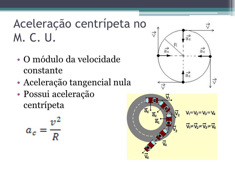 Aceleração centrípeta no M. C. U. O módulo da velocidade constante Aceleração tangencial nula Possui aceleração centrípeta