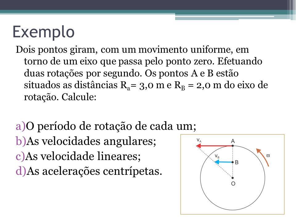 Exemplo Dois pontos giram, com um movimento uniforme, em torno de um eixo que passa pelo ponto zero. Efetuando duas rotações por segundo. Os pontos A