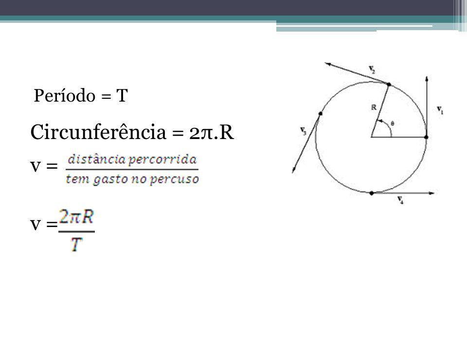 Período = T Circunferência = 2π.R v =