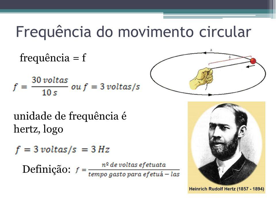 Frequência do movimento circular frequência = f unidade de frequência é hertz, logo Definição: