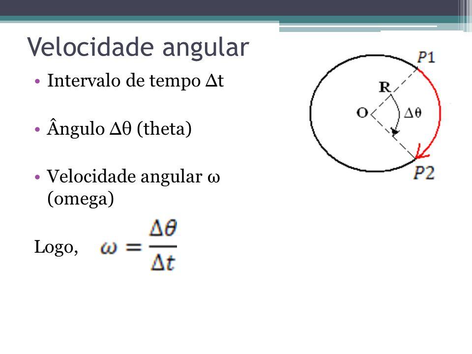 Velocidade angular Intervalo de tempo ∆t Ângulo ∆θ (theta) Velocidade angular ω (omega) Logo,