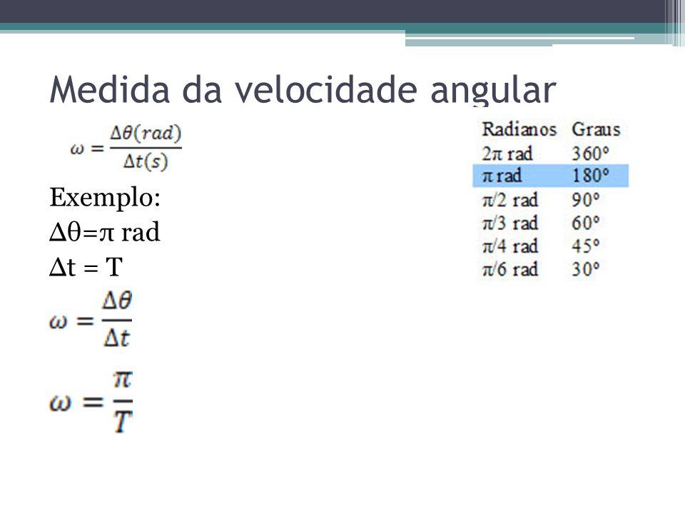 Medida da velocidade angular Exemplo: ∆θ=π rad ∆t = T