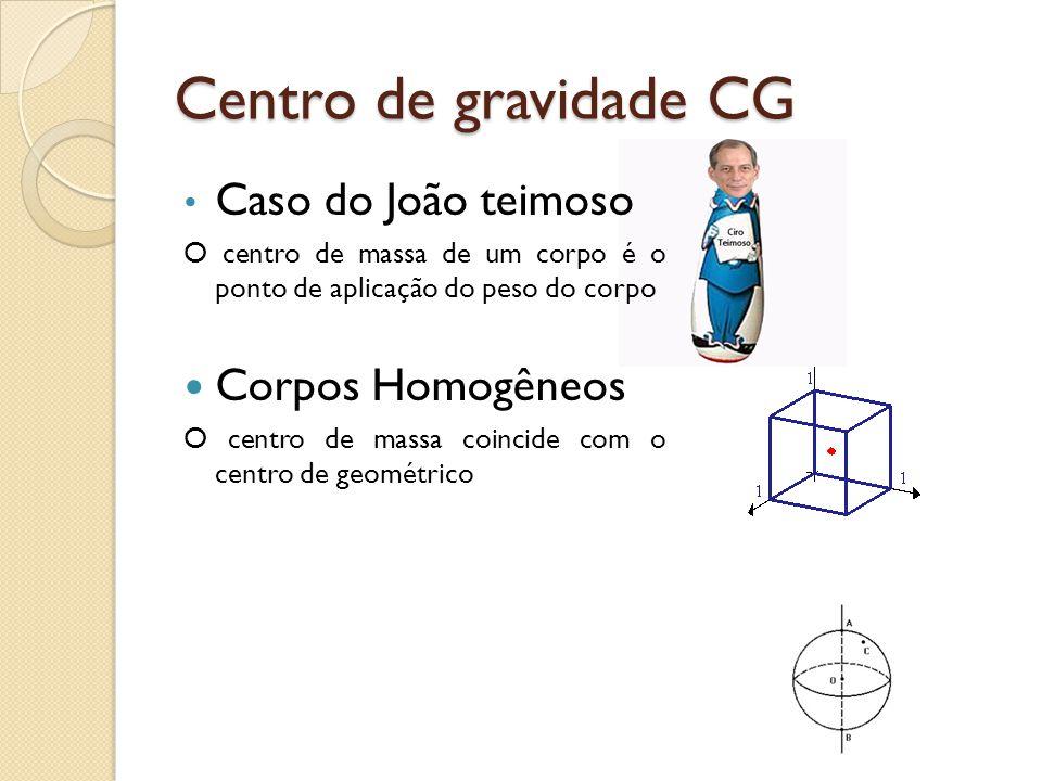 Centro de gravidade CG Caso do João teimoso O centro de massa de um corpo é o ponto de aplicação do peso do corpo Corpos Homogêneos O centro de massa