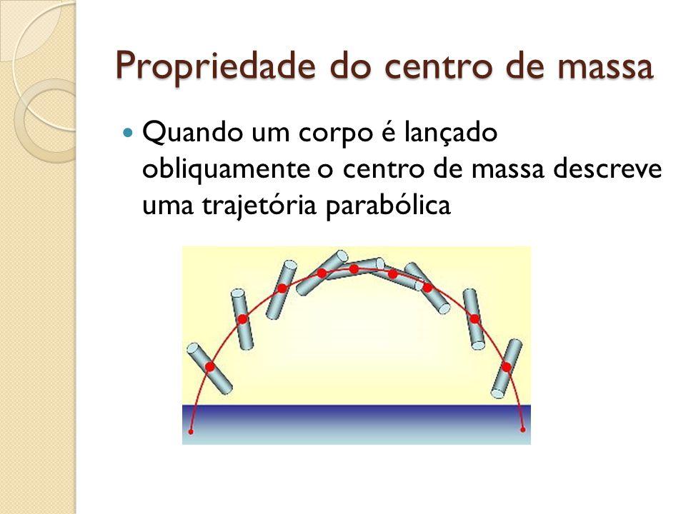 Propriedade do centro de massa Quando um corpo é lançado obliquamente o centro de massa descreve uma trajetória parabólica