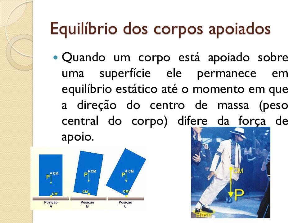 Equilíbrio dos corpos apoiados Quando um corpo está apoiado sobre uma superfície ele permanece em equilíbrio estático até o momento em que a direção d