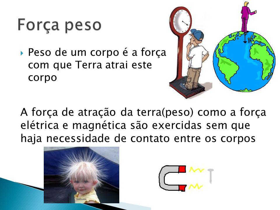  Peso de um corpo é a força com que Terra atrai este corpo A força de atração da terra(peso) como a força elétrica e magnética são exercidas sem que