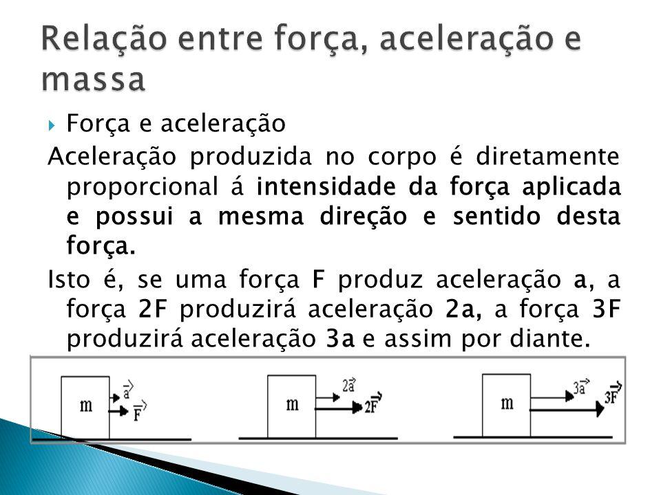  Força e aceleração Aceleração produzida no corpo é diretamente proporcional á intensidade da força aplicada e possui a mesma direção e sentido desta