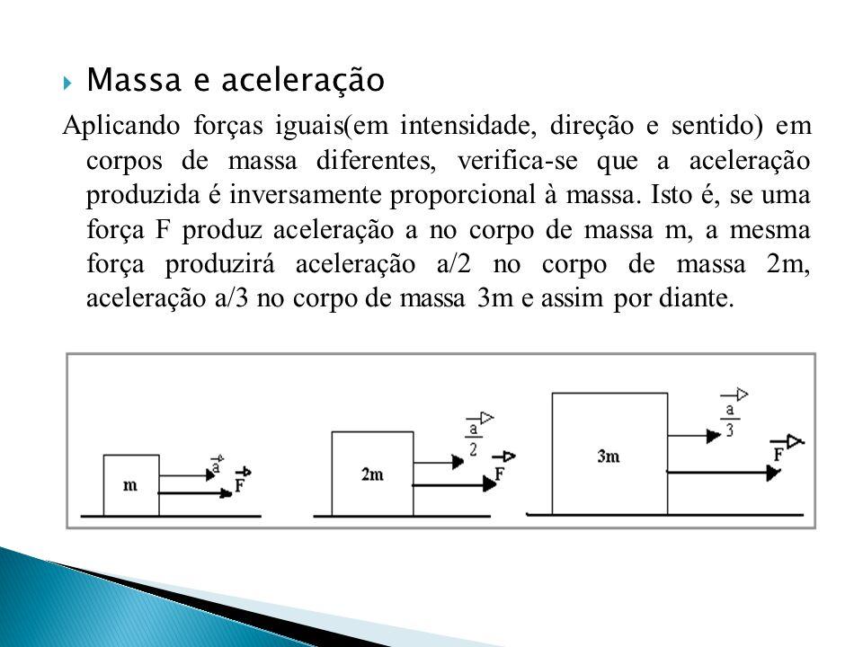  Massa e aceleração Aplicando forças iguais(em intensidade, direção e sentido) em corpos de massa diferentes, verifica-se que a aceleração produzida