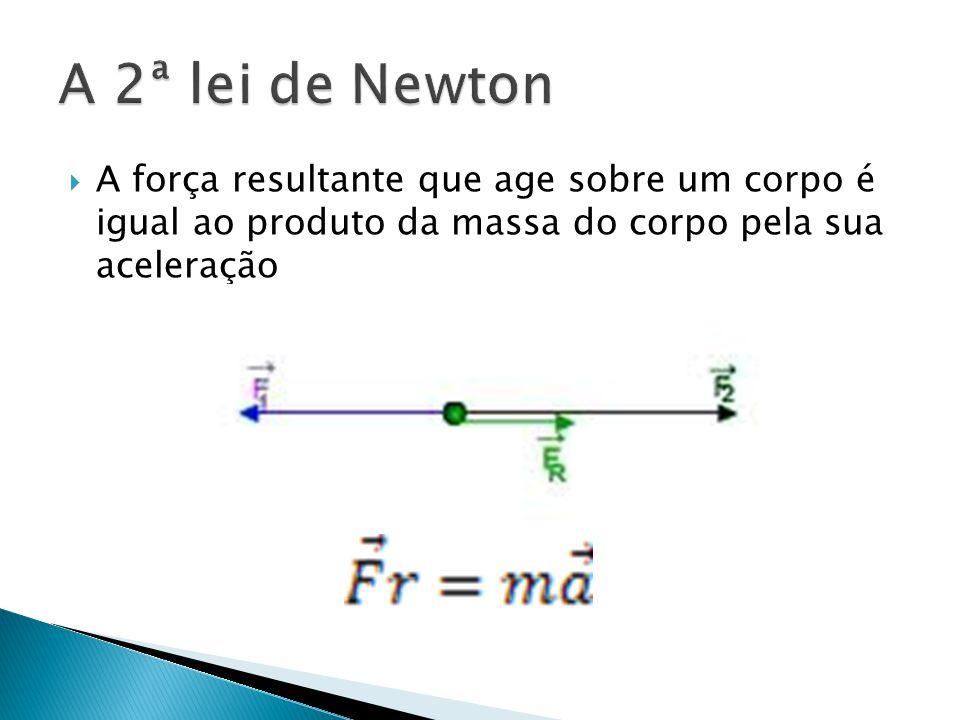  A força resultante que age sobre um corpo é igual ao produto da massa do corpo pela sua aceleração