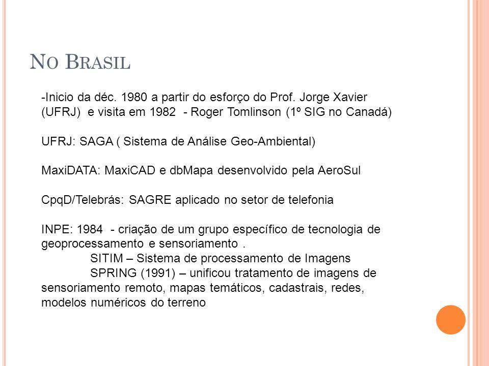 N O B RASIL -Inicio da déc. 1980 a partir do esforço do Prof. Jorge Xavier (UFRJ) e visita em 1982 - Roger Tomlinson (1º SIG no Canadá) UFRJ: SAGA ( S