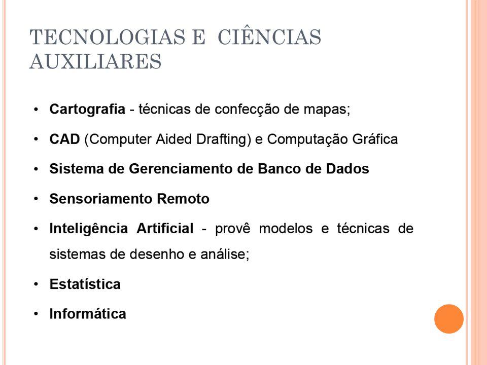 TECNOLOGIAS E CIÊNCIAS AUXILIARES