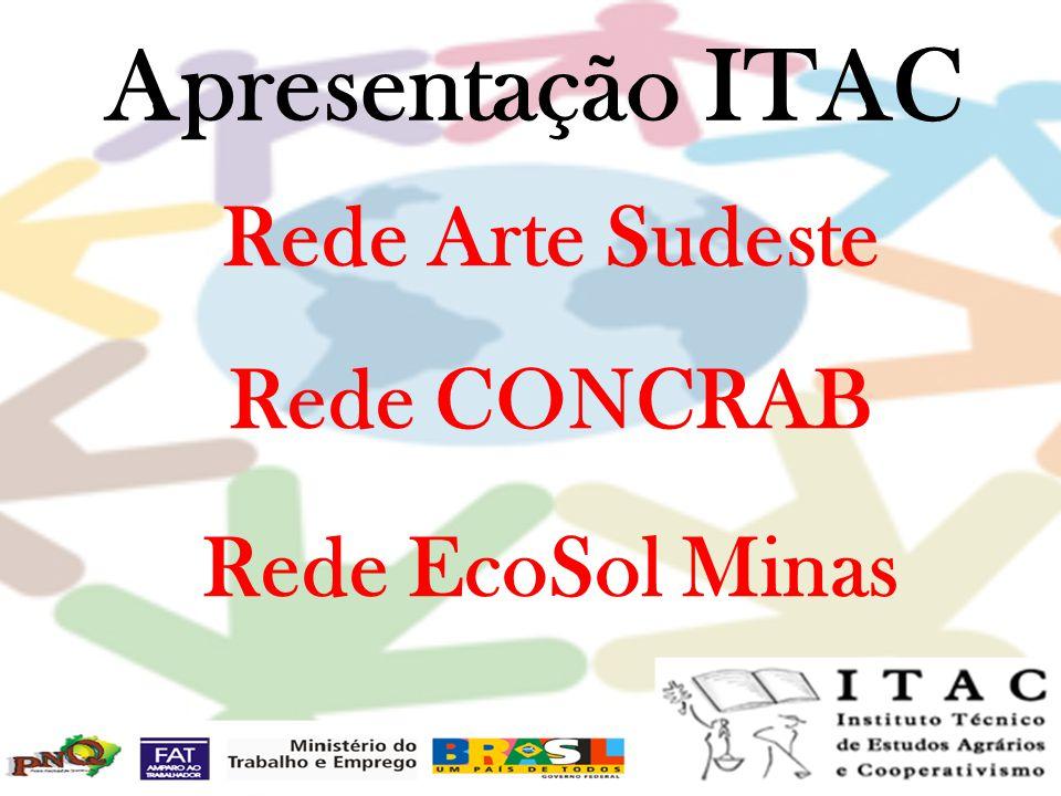 Apresentação ITAC Rede Arte Sudeste Rede CONCRAB Rede EcoSol Minas