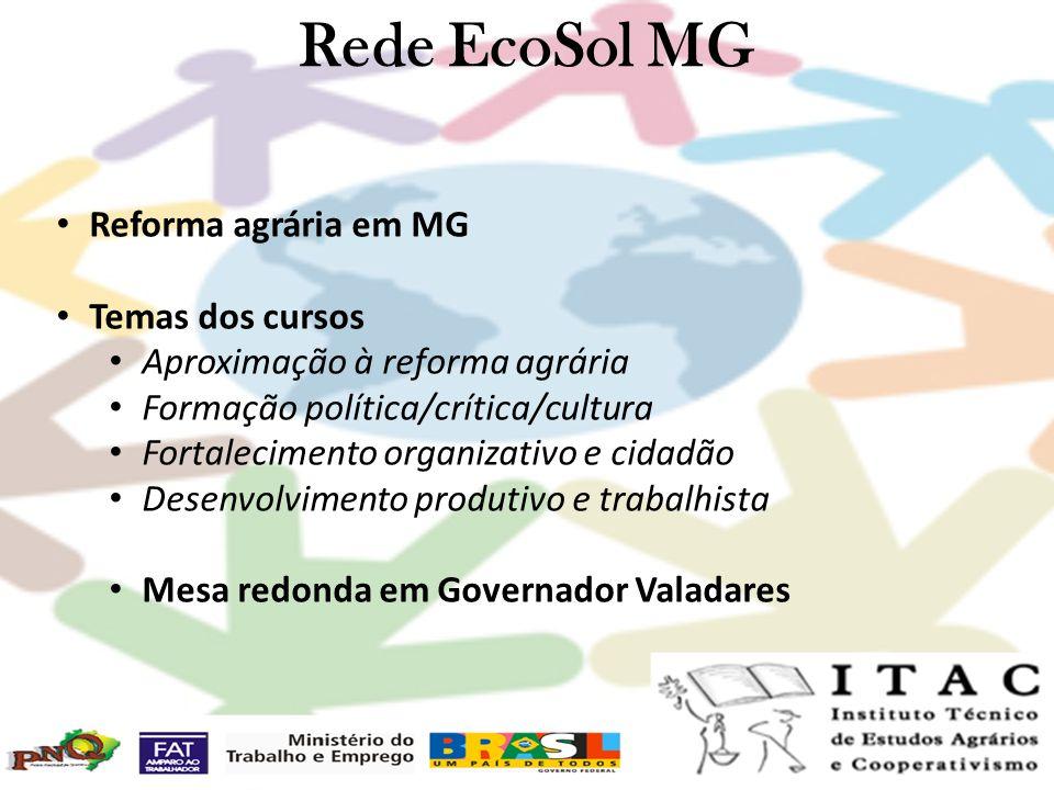 Rede EcoSol MG Reforma agrária em MG Temas dos cursos Aproximação à reforma agrária Formação política/crítica/cultura Fortalecimento organizativo e ci