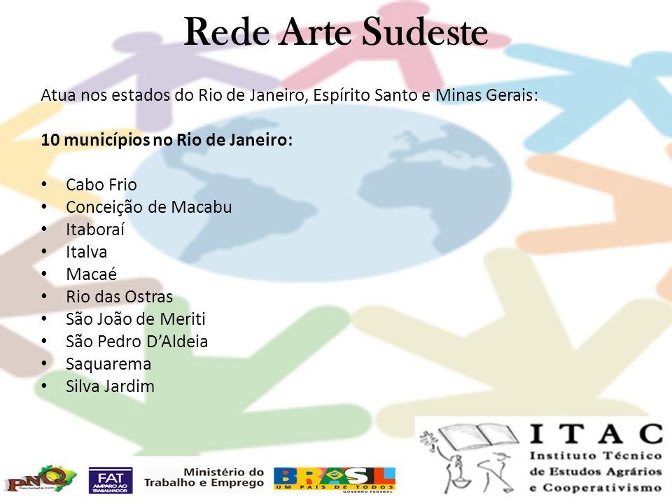 Rede Arte Sudeste Atua nos estados do Rio de Janeiro, Espírito Santo e Minas Gerais: 10 municípios no Rio de Janeiro: Cabo Frio Conceição de Macabu It