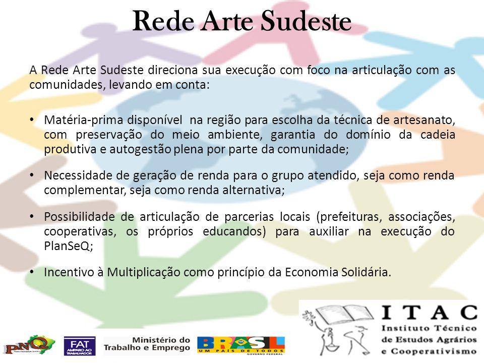 Rede Arte Sudeste A Rede Arte Sudeste direciona sua execução com foco na articulação com as comunidades, levando em conta: Matéria-prima disponível na