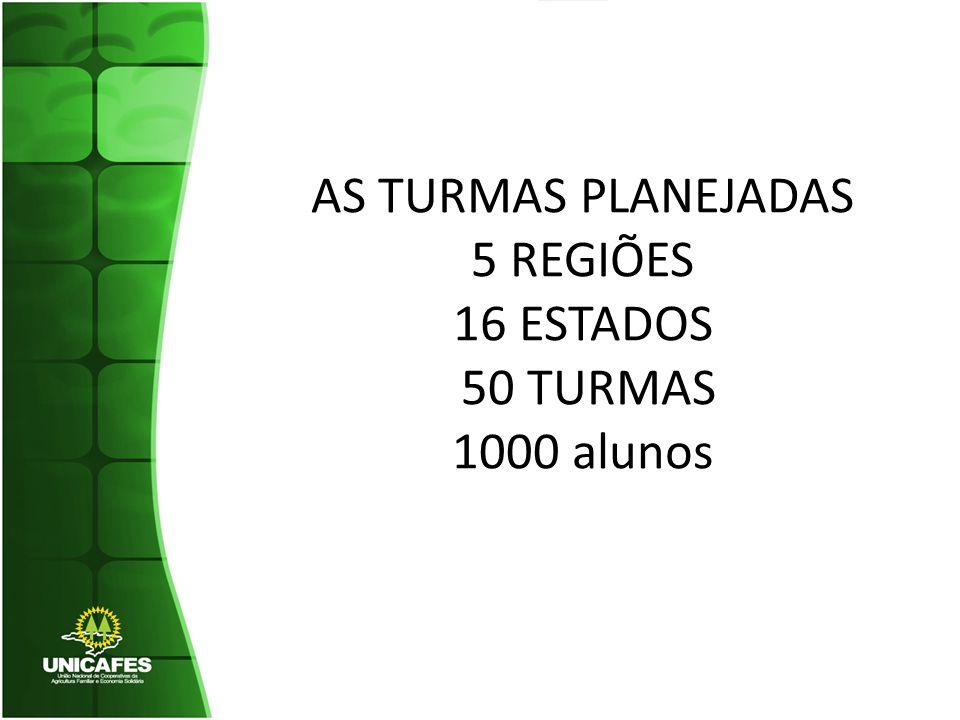AS TURMAS PLANEJADAS 5 REGIÕES 16 ESTADOS 50 TURMAS 1000 alunos