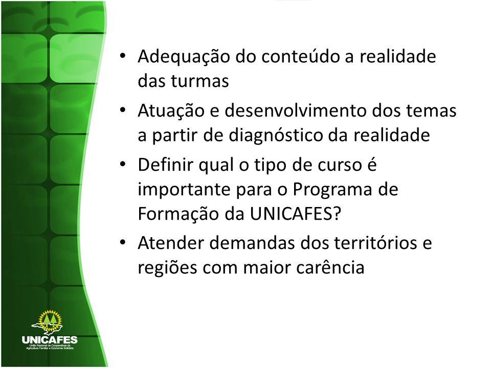 Adequação do conteúdo a realidade das turmas Atuação e desenvolvimento dos temas a partir de diagnóstico da realidade Definir qual o tipo de curso é importante para o Programa de Formação da UNICAFES.