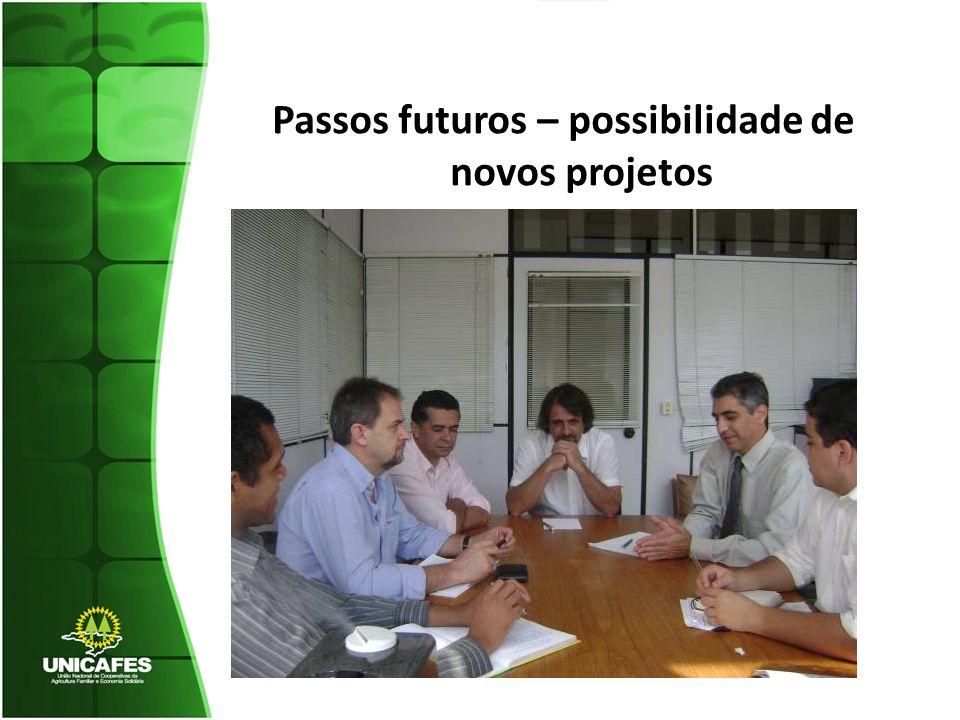 Passos futuros – possibilidade de novos projetos